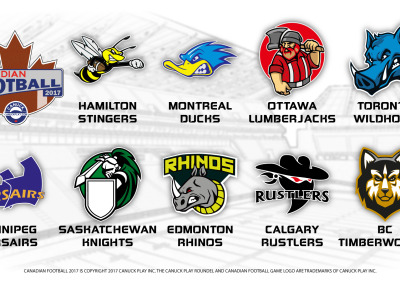 Canadian football 17teams